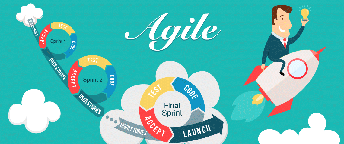 Agile For Smes Silicon Valley Software Group